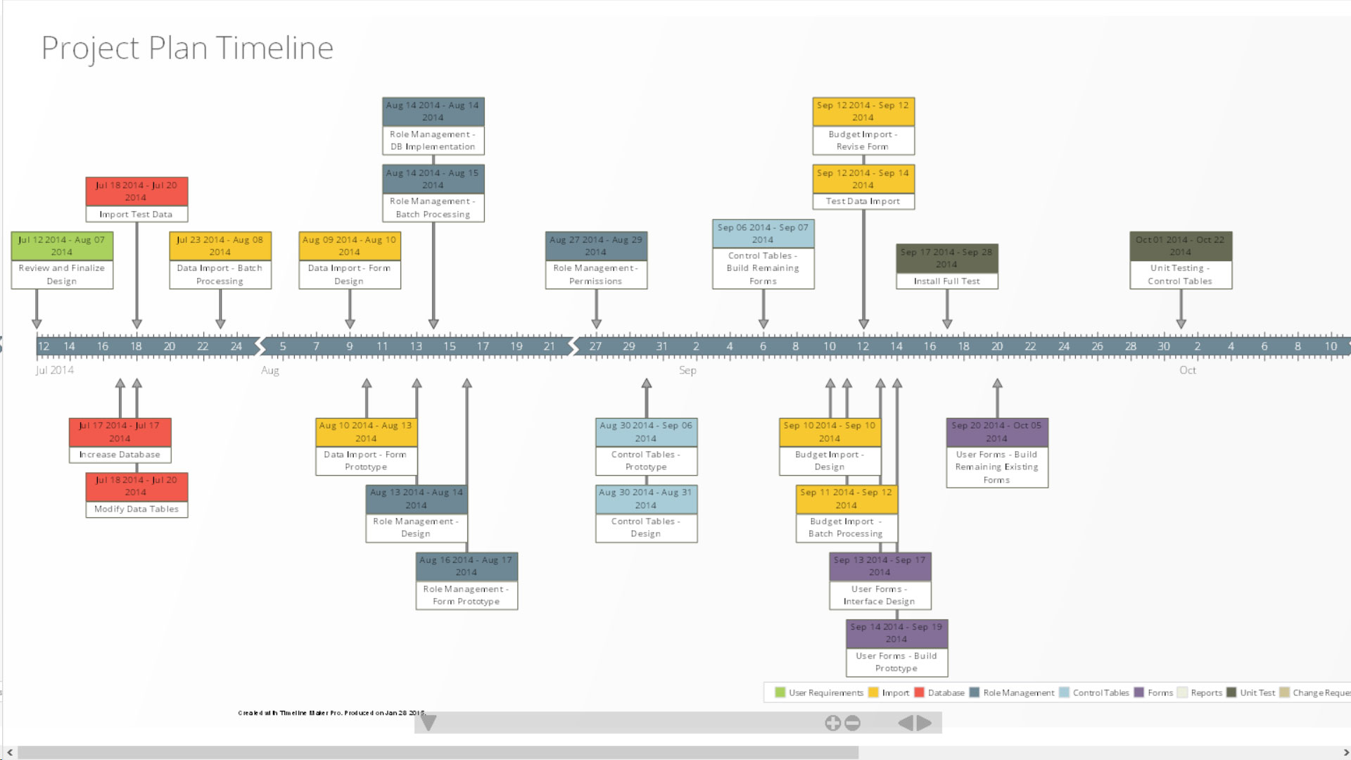 Overview Timeline Maker Pro The Ultimate Timeline